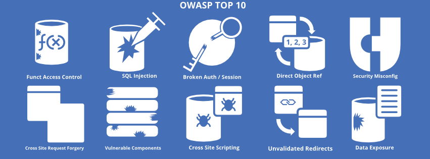 OWASP broken web application
